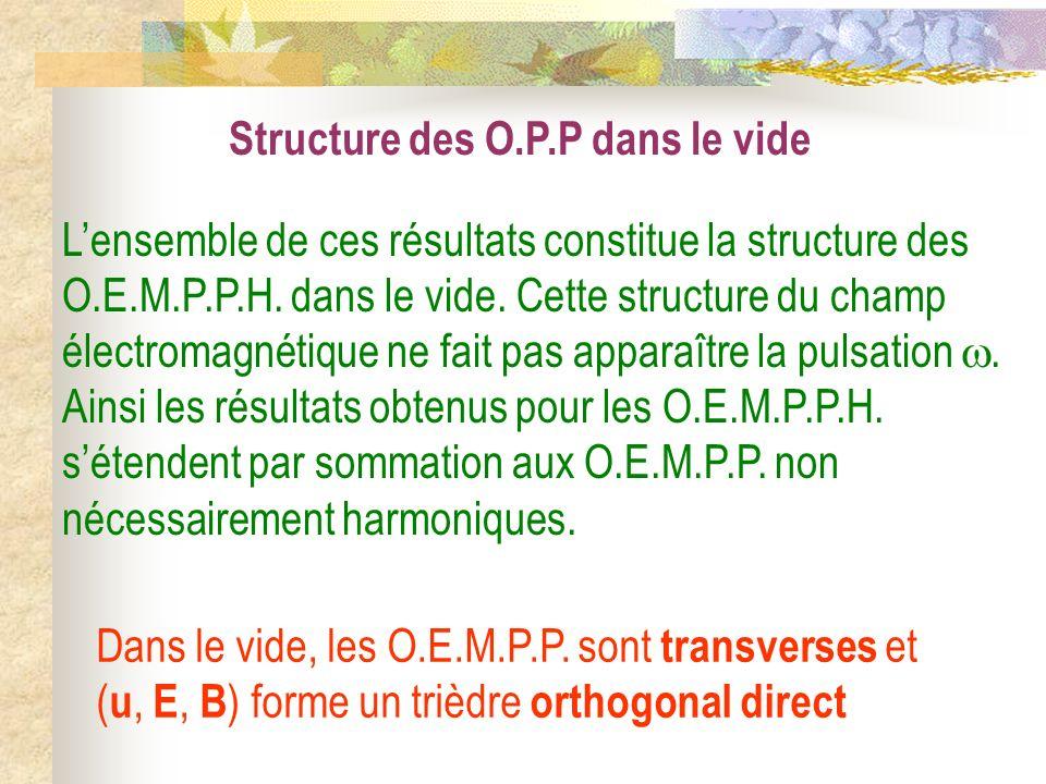 Structure des O.P.P dans le vide Lensemble de ces résultats constitue la structure des O.E.M.P.P.H. dans le vide. Cette structure du champ électromagn