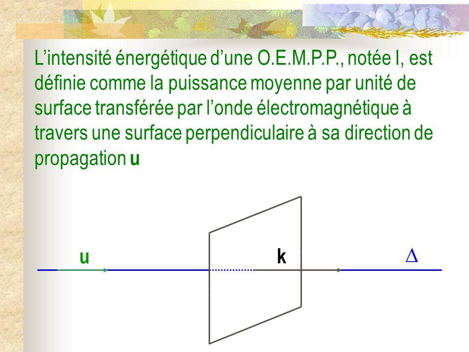 u k Lintensité énergétique dune O.E.M.P.P., notée I, est définie comme la puissance moyenne par unité de surface transférée par londe électromagnétiqu