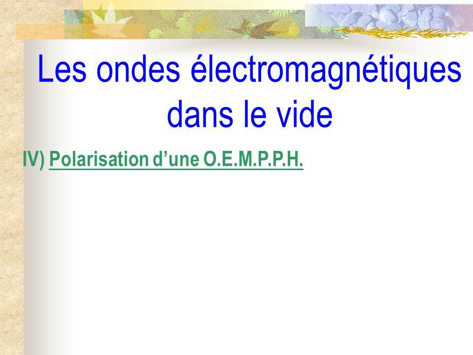 Les ondes électromagnétiques dans le vide IV) Polarisation dune O.E.M.P.P.H.