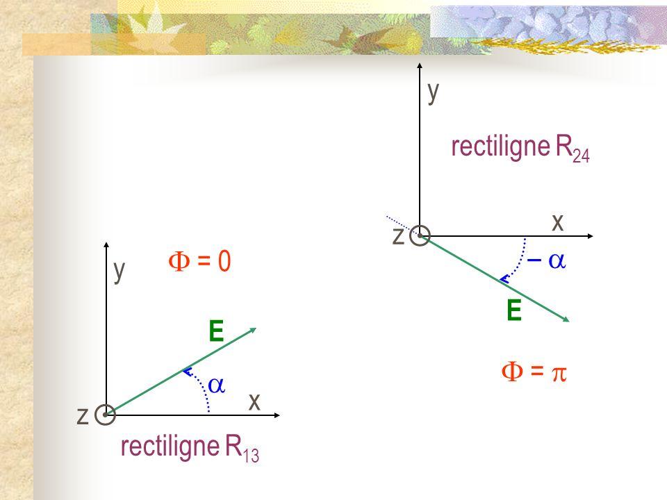rectiligne R 13 z y x E z y x E – rectiligne R 24 = 0 =