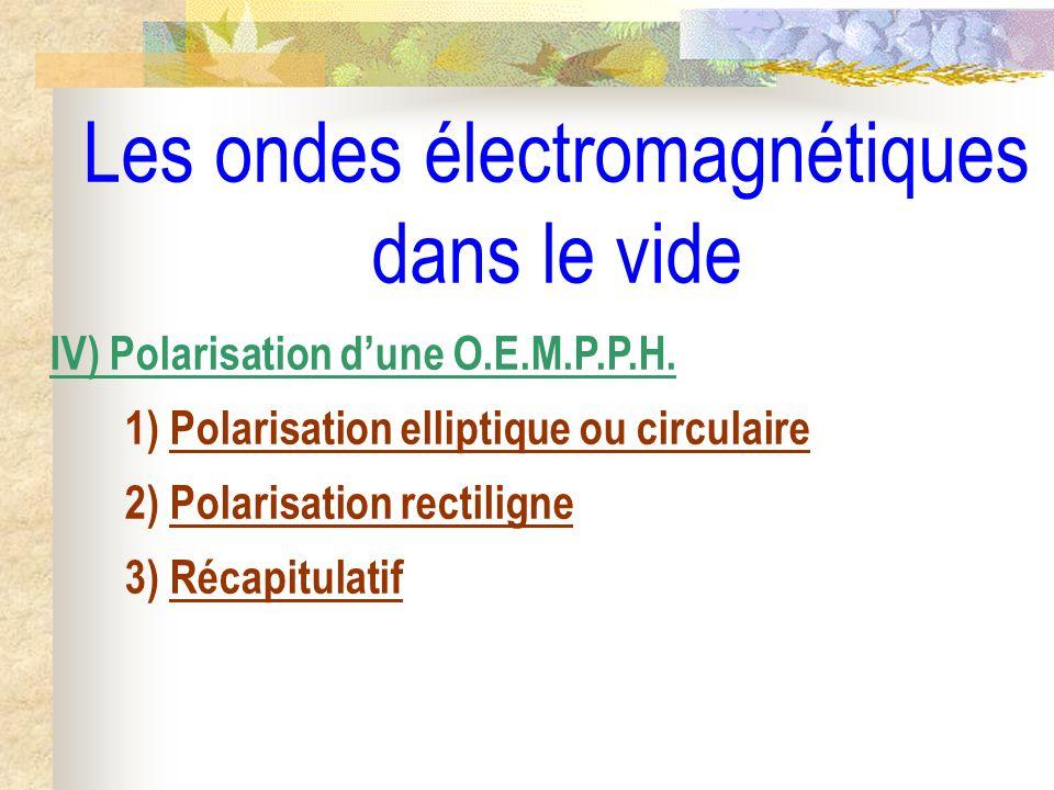 Les ondes électromagnétiques dans le vide IV) Polarisation dune O.E.M.P.P.H. 1) Polarisation elliptique ou circulaire 2) Polarisation rectiligne 3) Ré