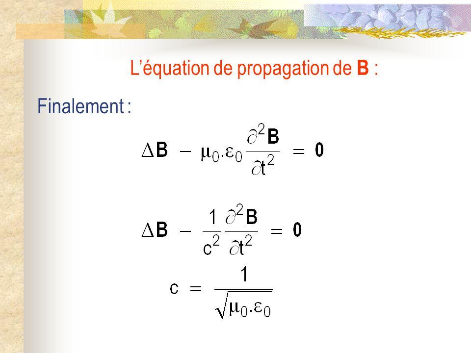 Notation complexe div E =.E = – j k. E ; E = 2 ( E ) = (– j k ) 2.