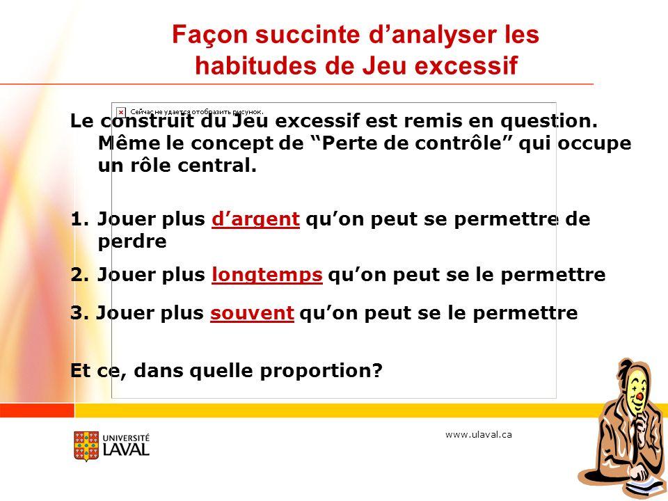 www.ulaval.ca 4 Façon succinte danalyser les habitudes de Jeu excessif Le construit du Jeu excessif est remis en question.