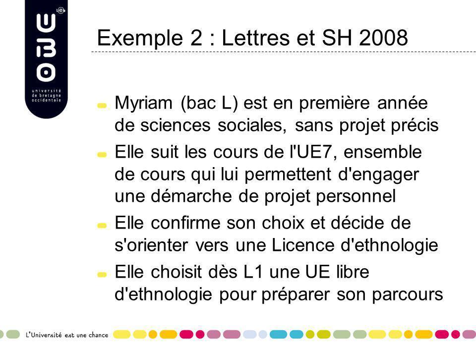 Exemple 2 : Lettres et SH 2008 Myriam (bac L) est en première année de sciences sociales, sans projet précis Elle suit les cours de l'UE7, ensemble de