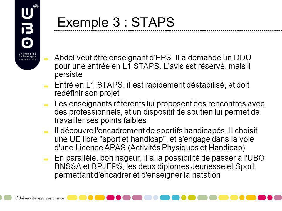 Exemple 3 : STAPS Abdel veut être enseignant d'EPS. Il a demandé un DDU pour une entrée en L1 STAPS. L'avis est réservé, mais il persiste Entré en L1