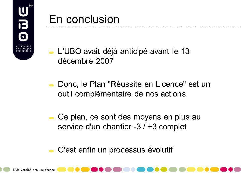 En conclusion L'UBO avait déjà anticipé avant le 13 décembre 2007 Donc, le Plan