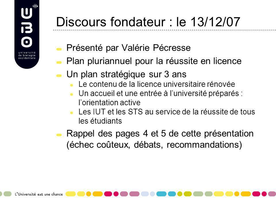 Discours fondateur : le 13/12/07 Présenté par Valérie Pécresse Plan pluriannuel pour la réussite en licence Un plan stratégique sur 3 ans Le contenu d