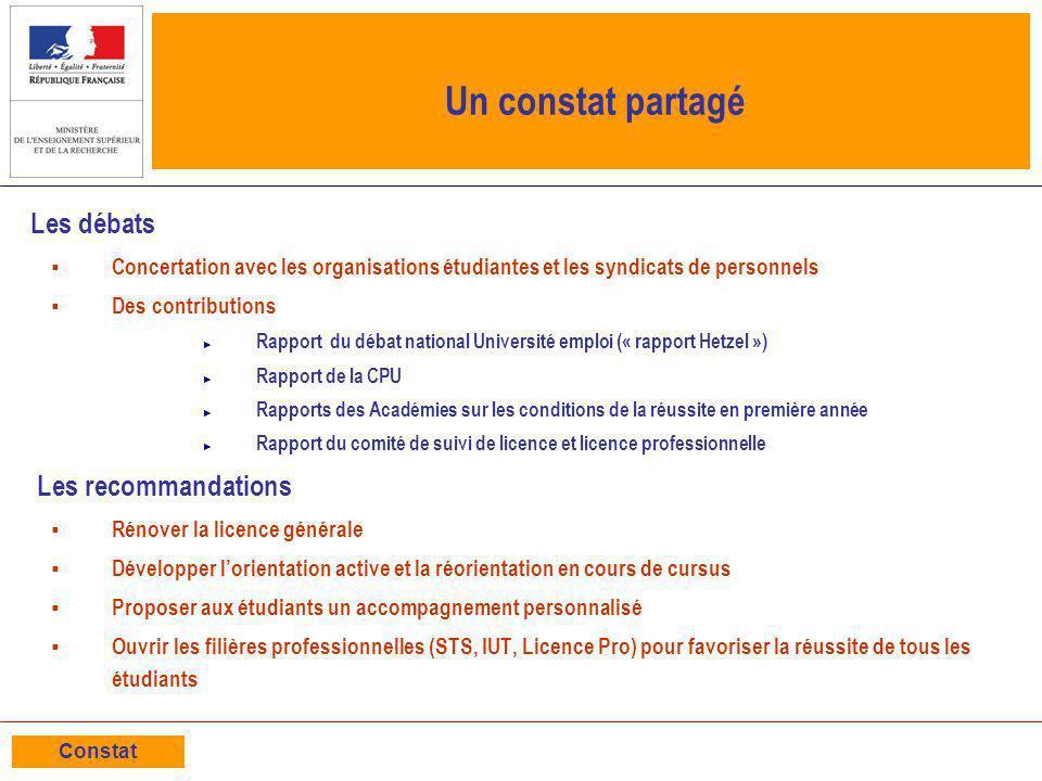 Exemple de moyens mis en œuvre par l UBO pour le plan L (2/2) UE 7 ou cours de projet professionnel Cours de soutien Passerelles Portfolio …