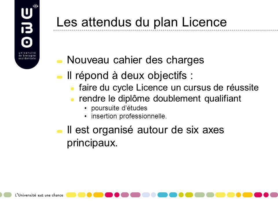Les attendus du plan Licence Nouveau cahier des charges Il répond à deux objectifs : faire du cycle Licence un cursus de réussite rendre le diplôme do