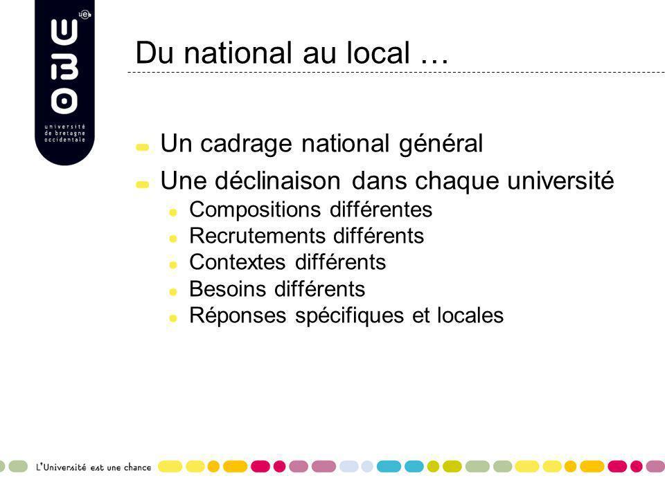 Du national au local … Un cadrage national général Une déclinaison dans chaque université Compositions différentes Recrutements différents Contextes d