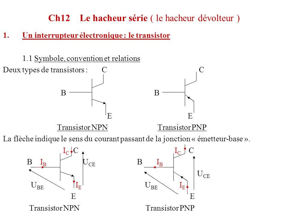 Ch12 Le hacheur série ( le hacheur dévolteur ) 1.Un interrupteur électronique : le transistor 1.1 Symbole, convention et relations Deux types de trans