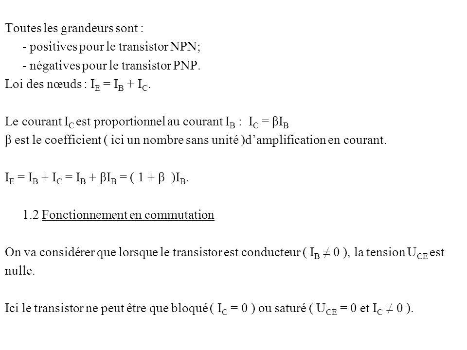 Toutes les grandeurs sont : - positives pour le transistor NPN; - négatives pour le transistor PNP. Loi des nœuds : I E = I B + I C. Le courant I C es