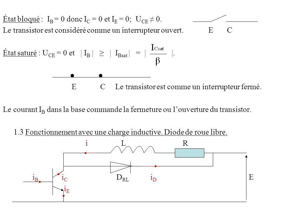 État bloqué : I B = 0 donc I C = 0 et I E = 0; U CE 0. Le transistor est considéré comme un interrupteur ouvert. E C État saturé : U CE = 0 et   I B  