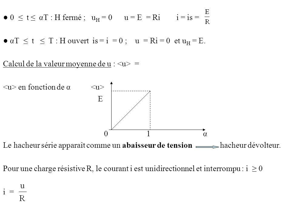 0 t αT : H fermé ; u H = 0 u = E = Ri i = is = αT t T : H ouvert is = i = 0 ; u = Ri = 0 et u H = E. Calcul de la valeur moyenne de u : = en fonction