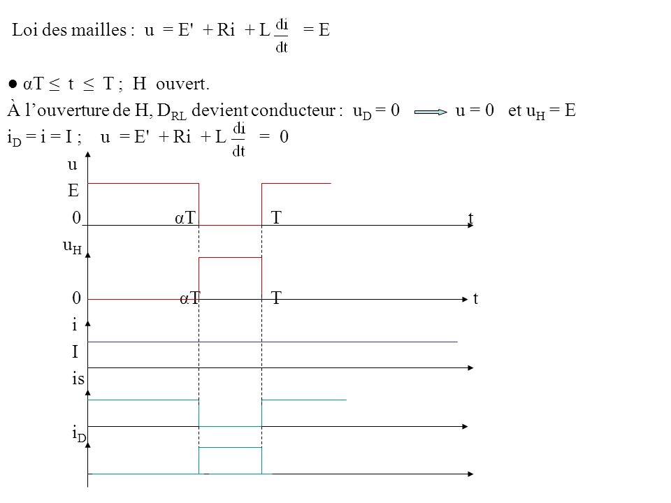 Loi des mailles : u = E' + Ri + L = E αT t T ; H ouvert. À louverture de H, D RL devient conducteur : u D = 0 u = 0 et u H = E i D = i = I ; u = E' +