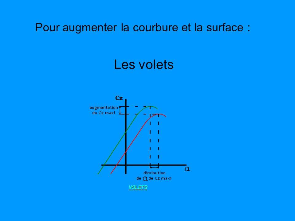 Pour augmenter la courbure et la surface : Les volets