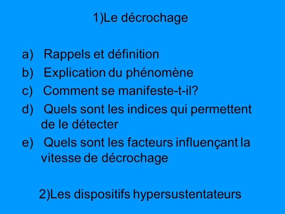 1)Le décrochage a) Rappels et définition b) Explication du phénomène c) Comment se manifeste-t-il? d) Quels sont les indices qui permettent de le déte