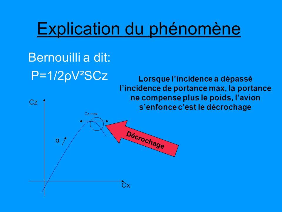 Explication du phénomène Bernouilli a dit: P=1/2ρV²SCz Lorsque lincidence a dépassé lincidence de portance max, la portance ne compense plus le poids,