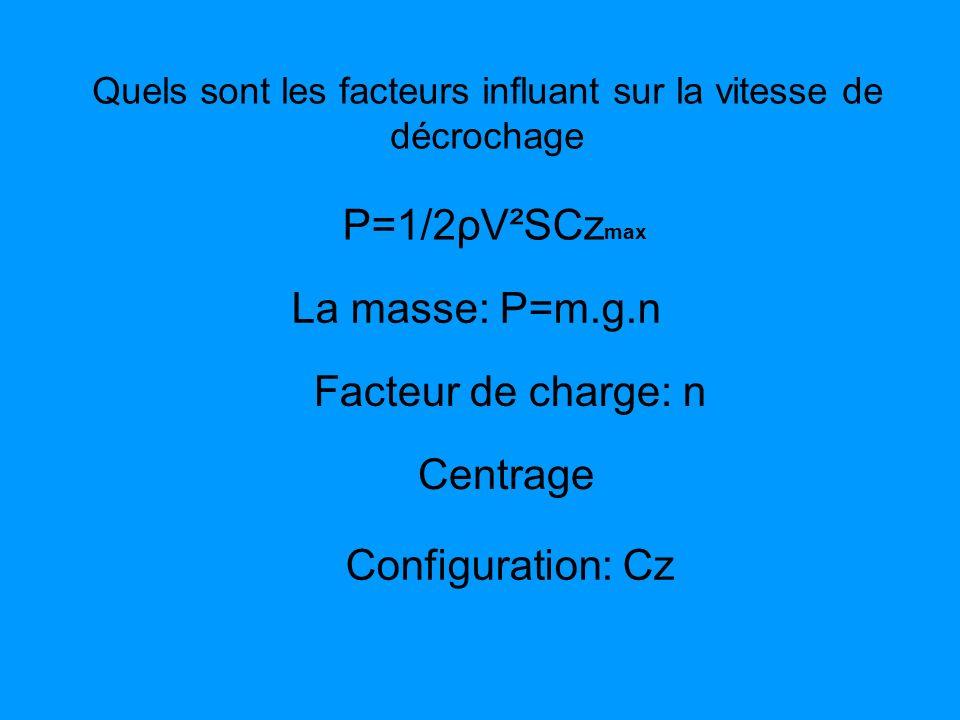 Quels sont les facteurs influant sur la vitesse de décrochage P=1/2ρV²SCz max Facteur de charge: n La masse: P=m.g.n Centrage Configuration: Cz