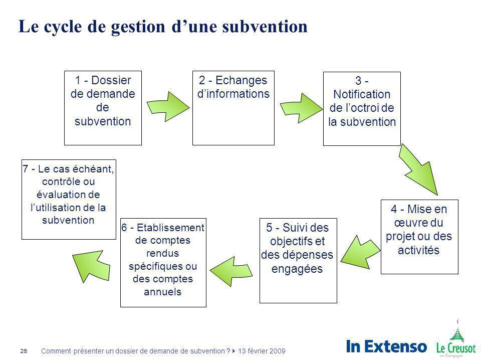 28 Comment présenter un dossier de demande de subvention ? 13 février 2009 Le cycle de gestion dune subvention 1 - Dossier de demande de subvention 2