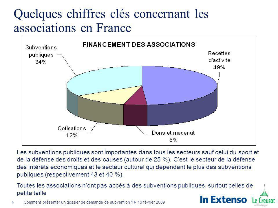6 Comment présenter un dossier de demande de subvention ? 13 février 2009 Quelques chiffres clés concernant les associations en France Les subventions