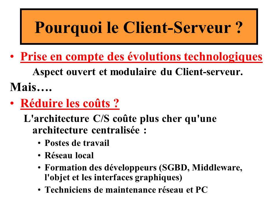 Pourquoi le Client-Serveur ? Prise en compte des évolutions technologiques Aspect ouvert et modulaire du Client-serveur. Mais…. Réduire les coûts ? L'