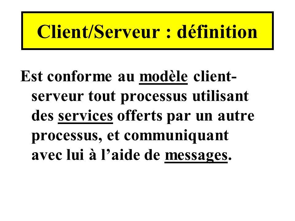 Client/Serveur : définition Est conforme au modèle client- serveur tout processus utilisant des services offerts par un autre processus, et communiquant avec lui à laide de messages.