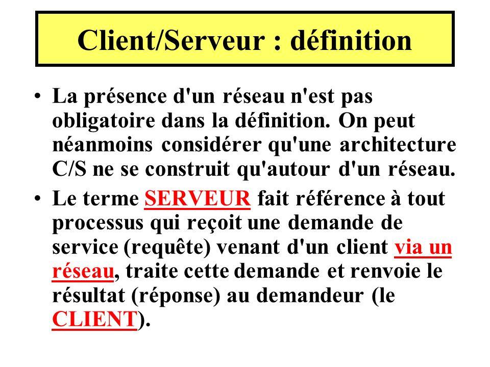 Client/Serveur : définition La présence d'un réseau n'est pas obligatoire dans la définition. On peut néanmoins considérer qu'une architecture C/S ne