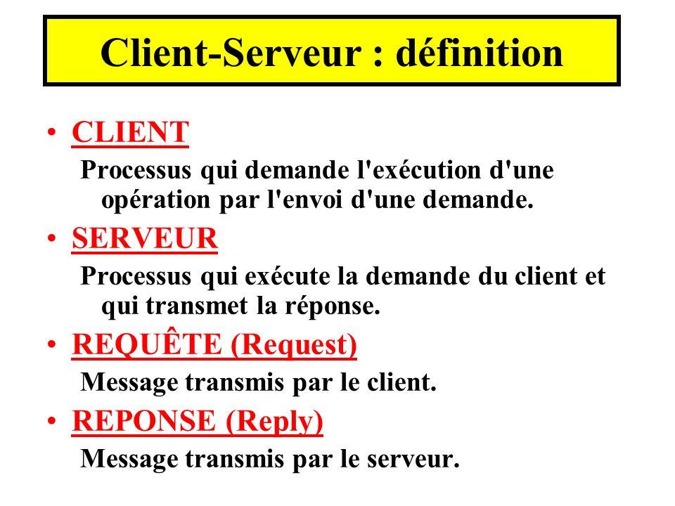 CLIENT Processus qui demande l'exécution d'une opération par l'envoi d'une demande. SERVEUR Processus qui exécute la demande du client et qui transmet