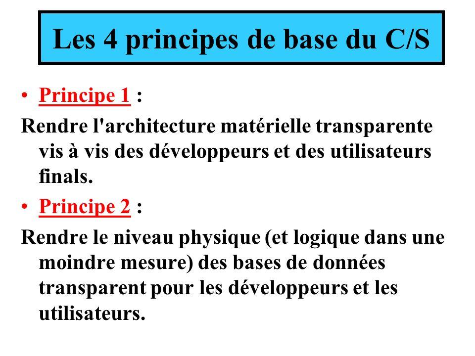 Les 4 principes de base du C/S Principe 1 : Rendre l'architecture matérielle transparente vis à vis des développeurs et des utilisateurs finals. Princ