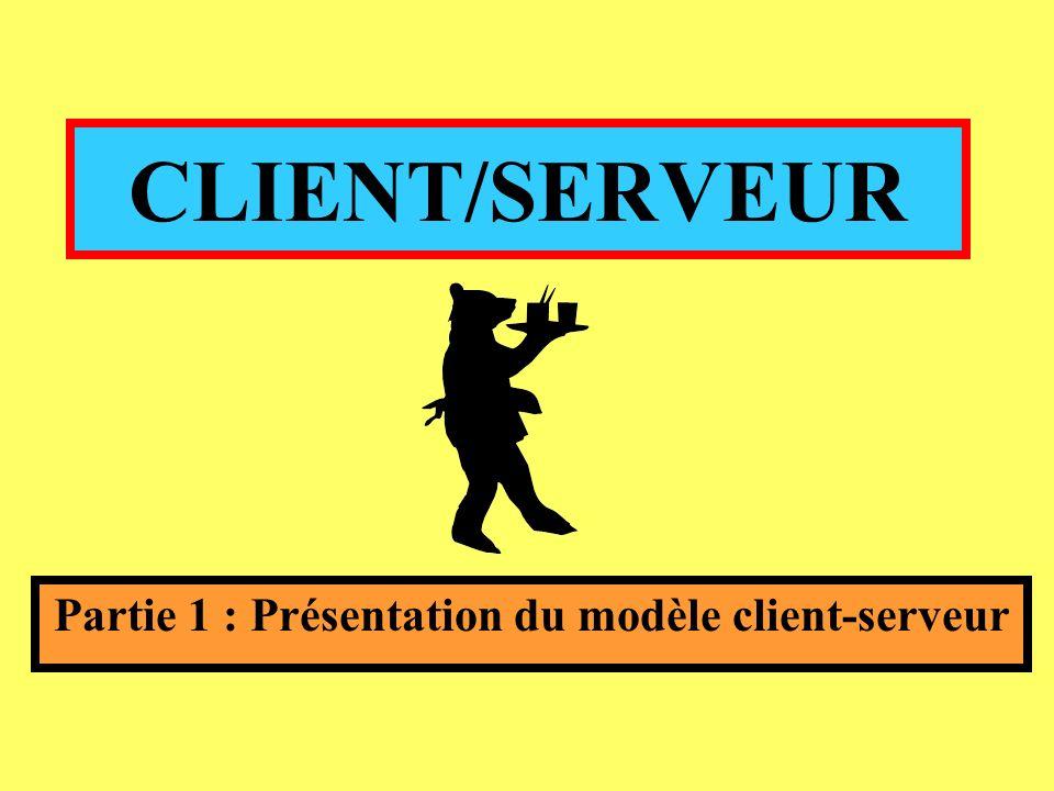 Partie 1 : Présentation du modèle client-serveur CLIENT/SERVEUR
