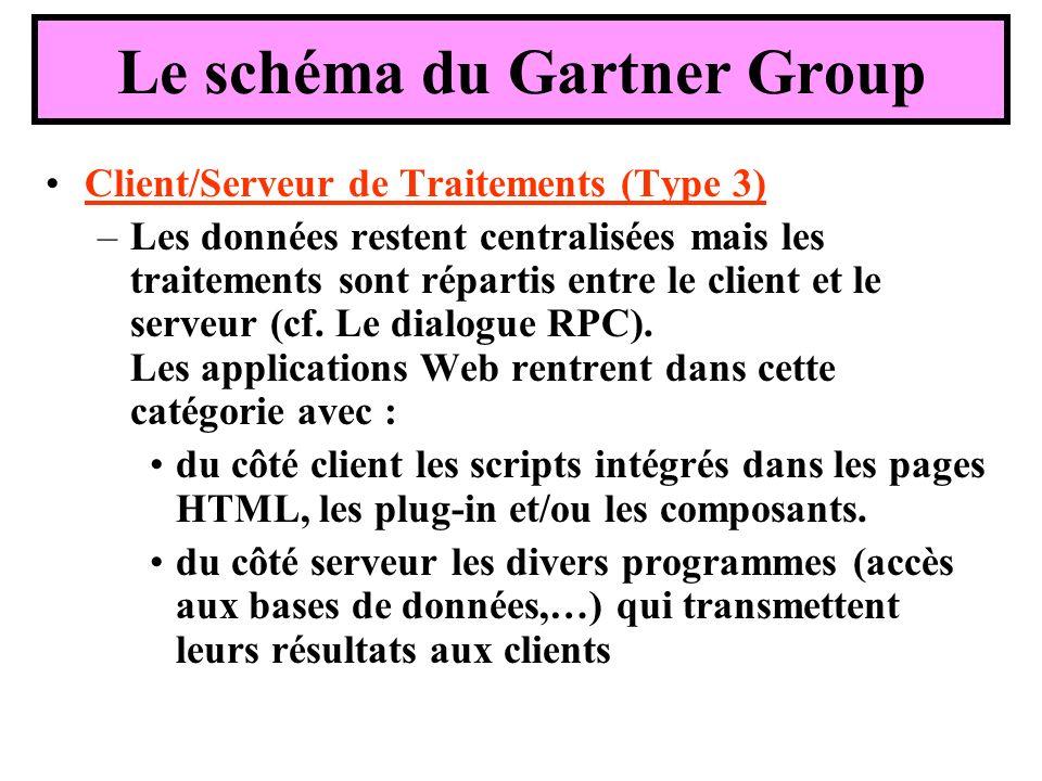 Client/Serveur de Traitements (Type 3) –Les données restent centralisées mais les traitements sont répartis entre le client et le serveur (cf. Le dial