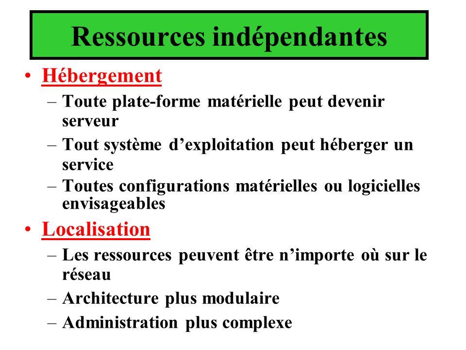 Ressources indépendantes Hébergement –Toute plate-forme matérielle peut devenir serveur –Tout système dexploitation peut héberger un service –Toutes c