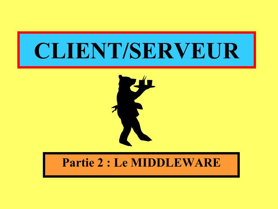 Partie 2 : Le MIDDLEWARE CLIENT/SERVEUR