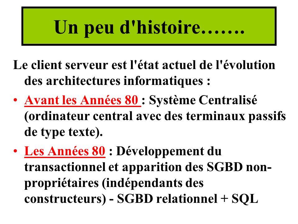 Un peu d'histoire……. Le client serveur est l'état actuel de l'évolution des architectures informatiques : Avant les Années 80 : Système Centralisé (or