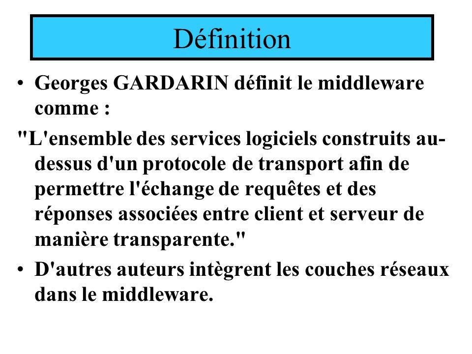 Définition Georges GARDARIN définit le middleware comme : L ensemble des services logiciels construits au- dessus d un protocole de transport afin de permettre l échange de requêtes et des réponses associées entre client et serveur de manière transparente. D autres auteurs intègrent les couches réseaux dans le middleware.