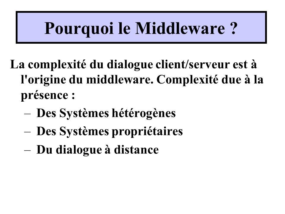 Pourquoi le Middleware ? La complexité du dialogue client/serveur est à l'origine du middleware. Complexité due à la présence : – Des Systèmes hétérog