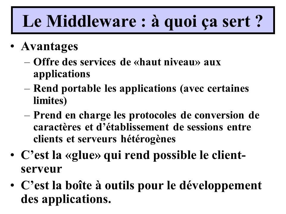 Le Middleware : à quoi ça sert ? Avantages –Offre des services de «haut niveau» aux applications –Rend portable les applications (avec certaines limit