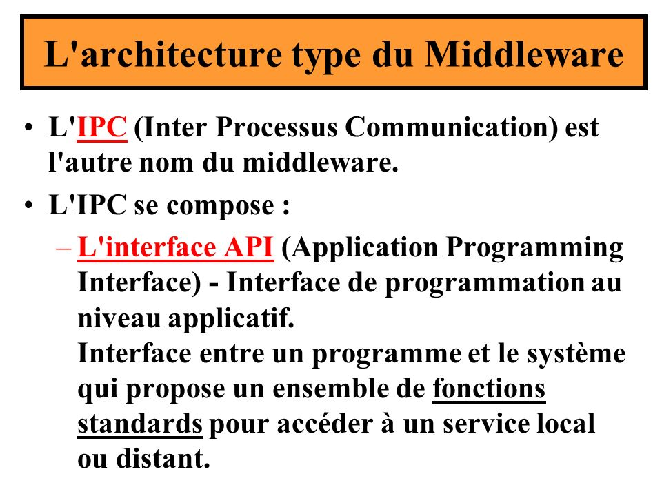 L'architecture type du Middleware L'IPC (Inter Processus Communication) est l'autre nom du middleware. L'IPC se compose : –L'interface API (Applicatio