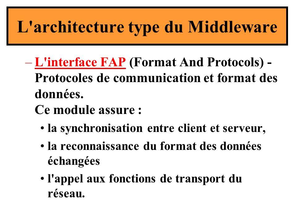 –L'interface FAP (Format And Protocols) - Protocoles de communication et format des données. Ce module assure : la synchronisation entre client et ser