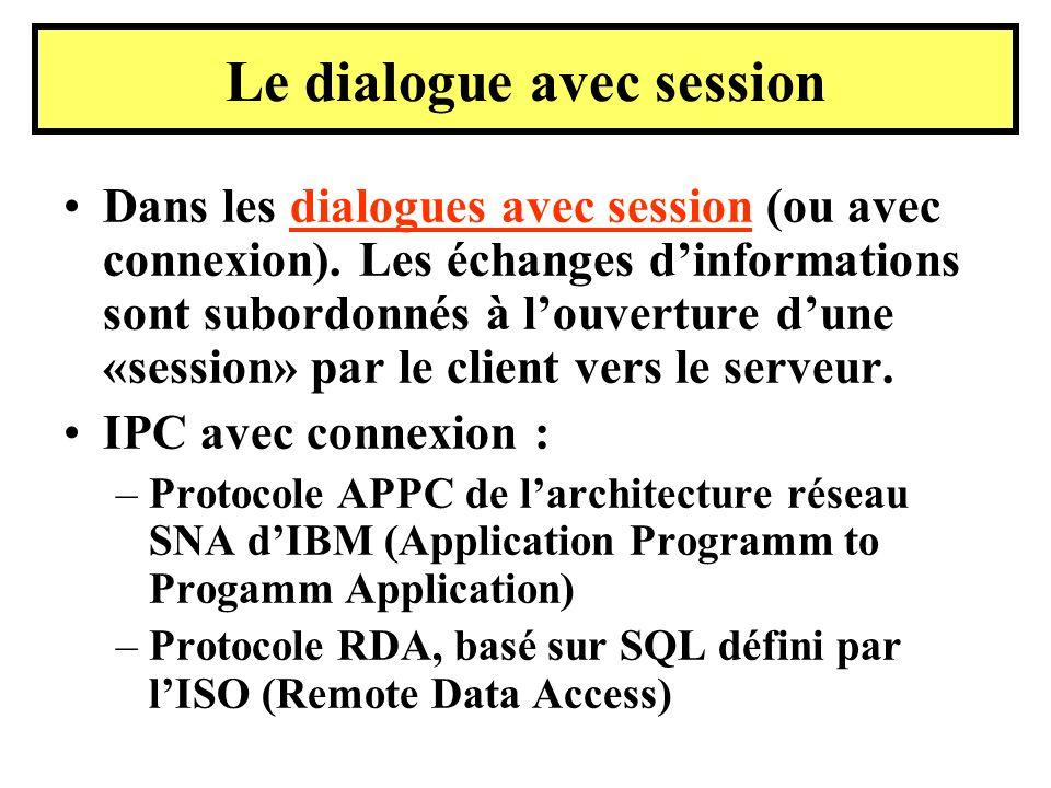 Le dialogue avec session Dans les dialogues avec session (ou avec connexion). Les échanges dinformations sont subordonnés à louverture dune «session»