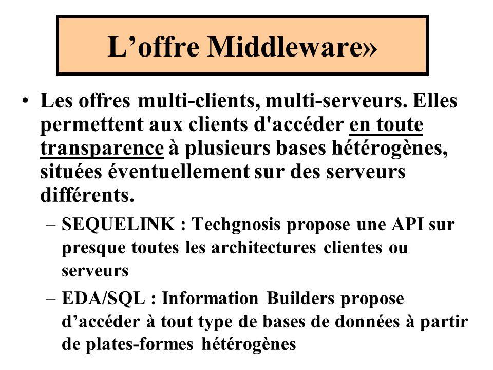 Les offres multi-clients, multi-serveurs. Elles permettent aux clients d'accéder en toute transparence à plusieurs bases hétérogènes, situées éventuel
