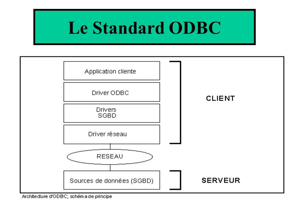 Le Standard ODBC