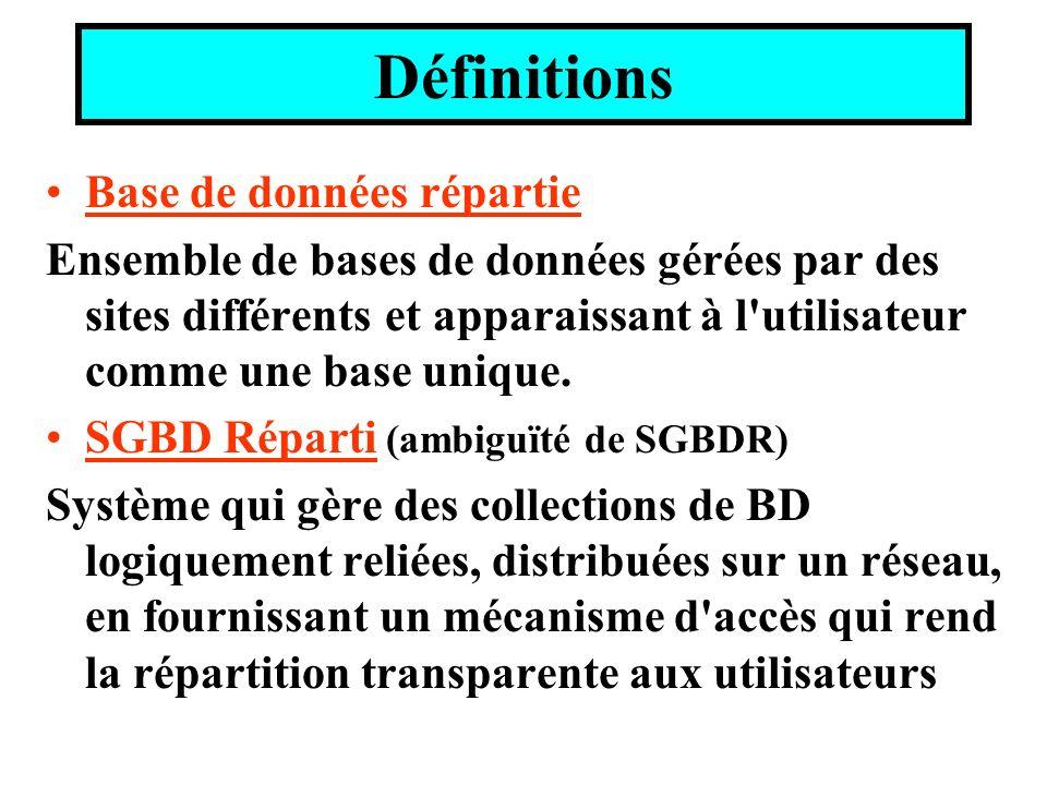 Définitions Base de données répartie Ensemble de bases de données gérées par des sites différents et apparaissant à l utilisateur comme une base unique.