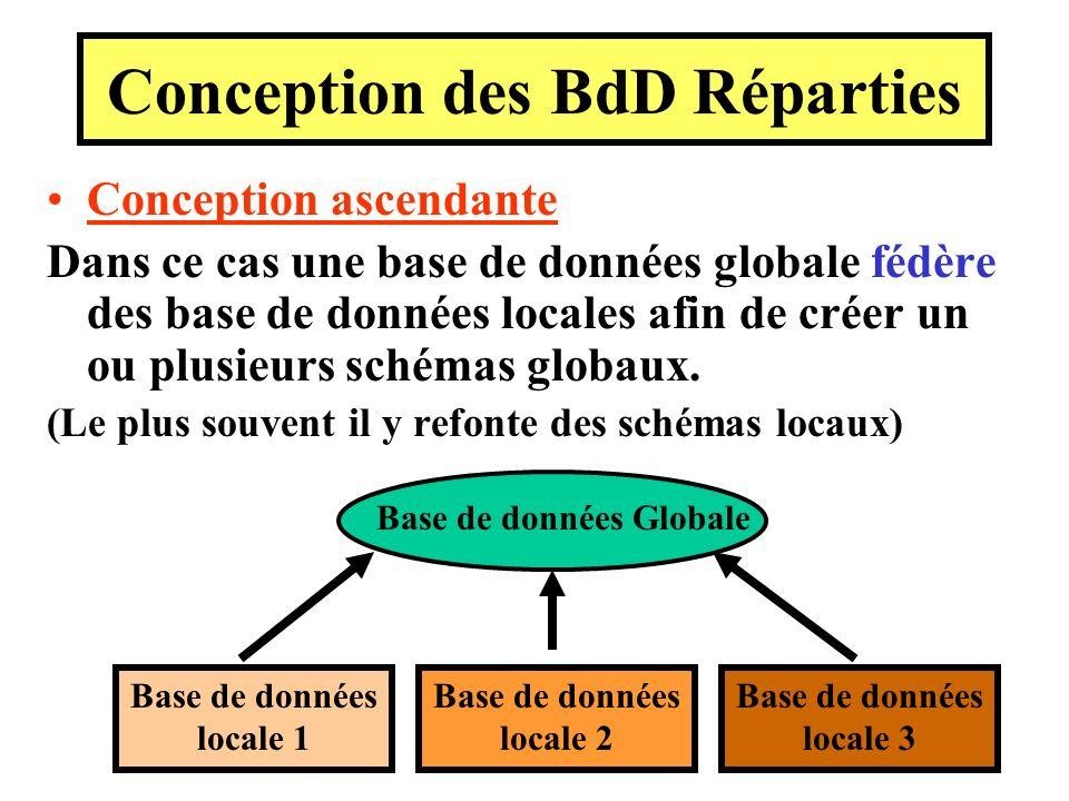 Conception ascendante Dans ce cas une base de données globale fédère des base de données locales afin de créer un ou plusieurs schémas globaux.