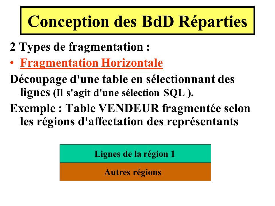 2 Types de fragmentation : Fragmentation Horizontale Découpage d'une table en sélectionnant des lignes (Il s'agit d'une sélection SQL ). Exemple : Tab