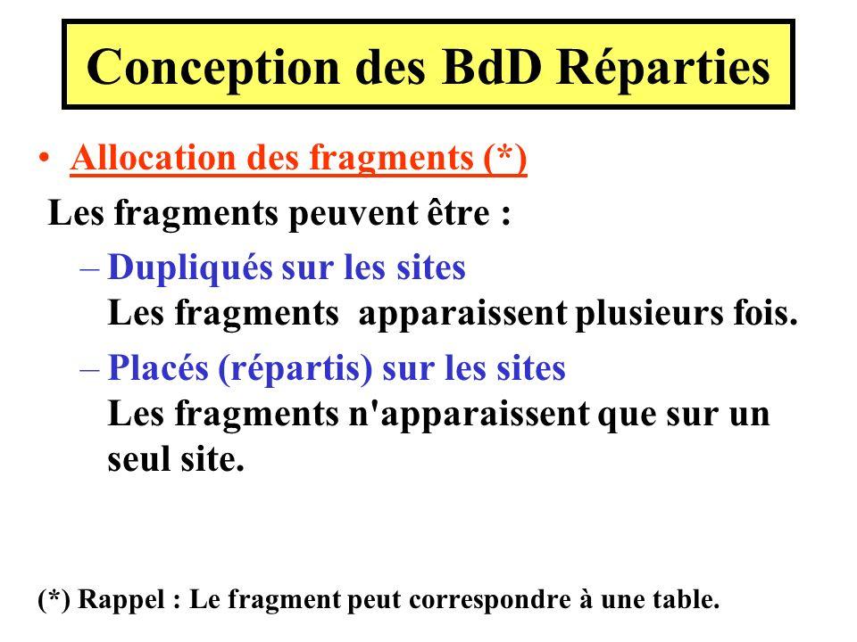 Allocation des fragments (*) Les fragments peuvent être : –Dupliqués sur les sites Les fragments apparaissent plusieurs fois. –Placés (répartis) sur l