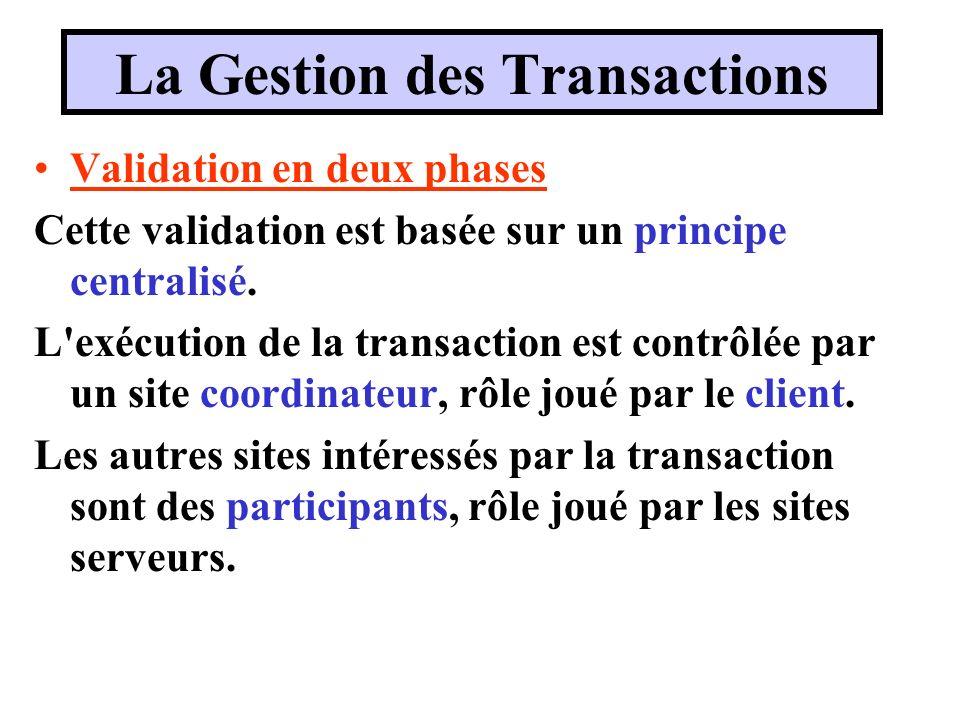 La Gestion des Transactions Validation en deux phases Cette validation est basée sur un principe centralisé. L'exécution de la transaction est contrôl