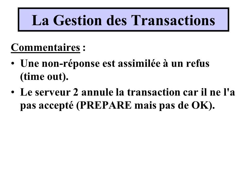 Commentaires : Une non-réponse est assimilée à un refus (time out). Le serveur 2 annule la transaction car il ne l'a pas accepté (PREPARE mais pas de