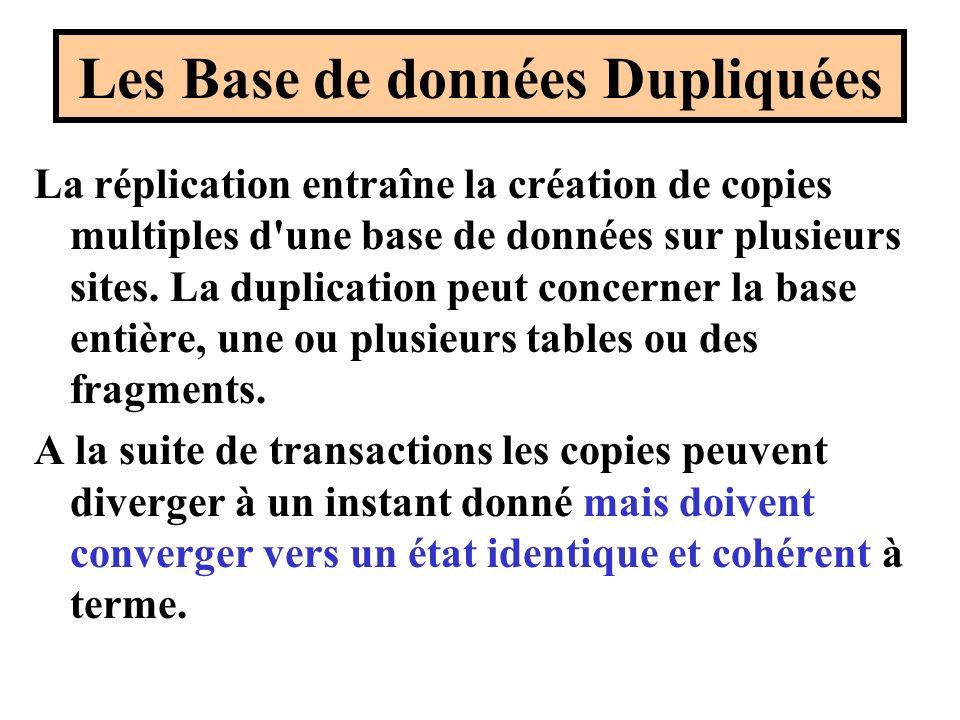 Les Base de données Dupliquées La réplication entraîne la création de copies multiples d une base de données sur plusieurs sites.